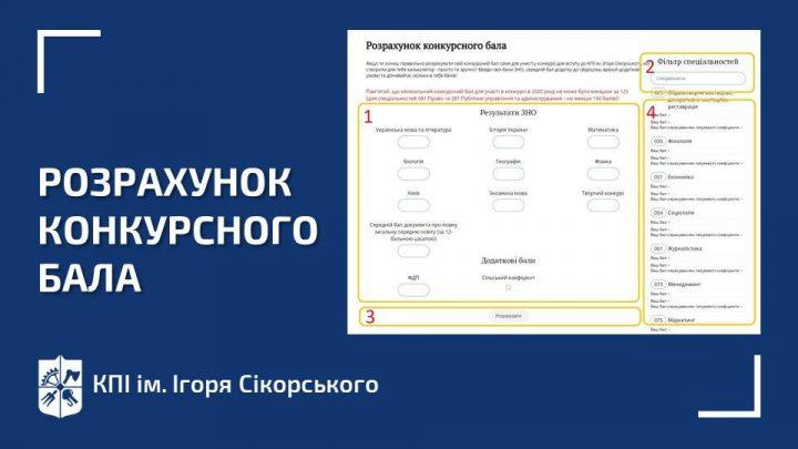 Калькулятор конкурсного бала до КПІ ім. Ігоря Сікорського
