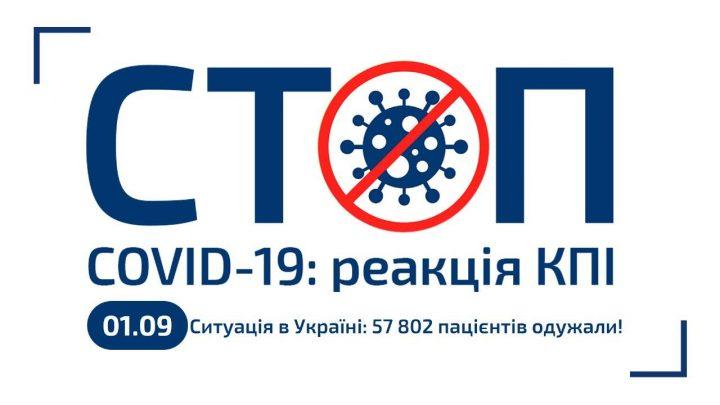 Карантин 2020 в КПІ (01.09.2020)