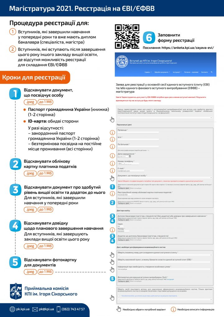 Процедури реєстрації на ЄВІ/ЄФВВ вступників до магістратури